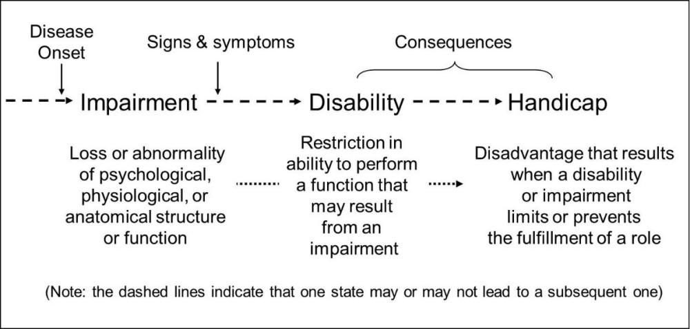 Matchett Disability1