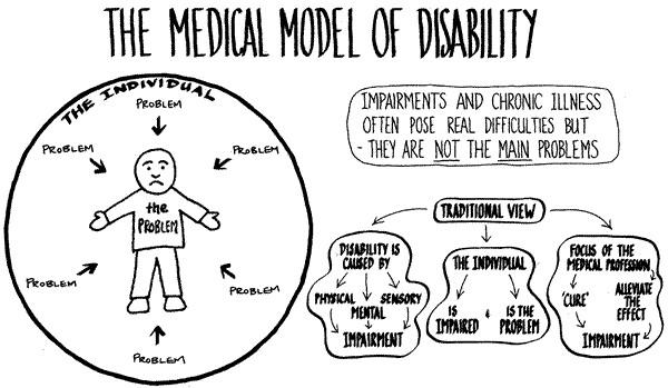 Matchett Disability2