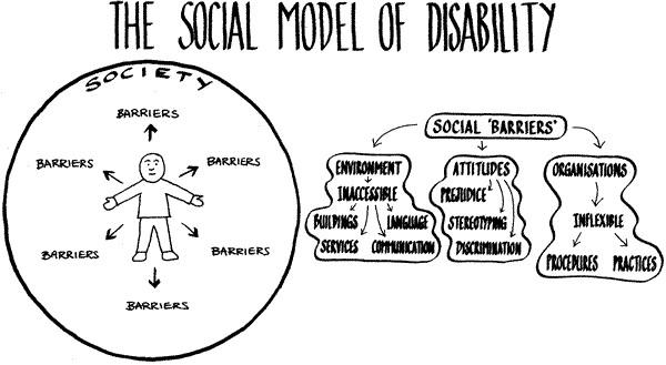 Matchett Disability3